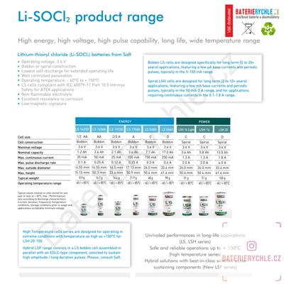 Baterie Saft LSH20 SAFT C 3,6V velikost LR20 D 13000mAh, Lithium, 1ks volné balení