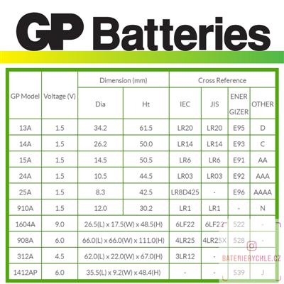Baterie  GP Super Alkaline 25A, AAAA, LR61, LR8, 1.5V, 2ks, blistr