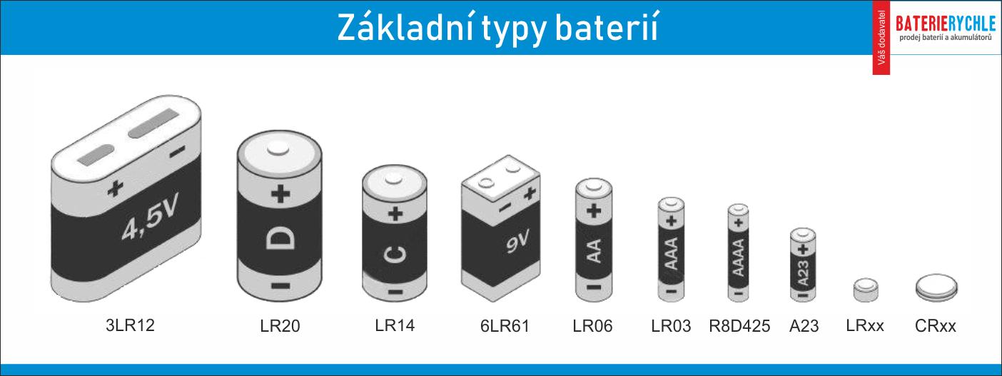 Rozdeleni baterii podle typu